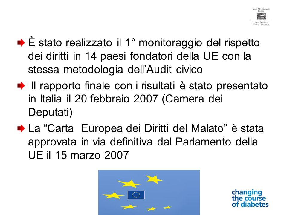 È stato realizzato il 1° monitoraggio del rispetto dei diritti in 14 paesi fondatori della UE con la stessa metodologia dell'Audit civico