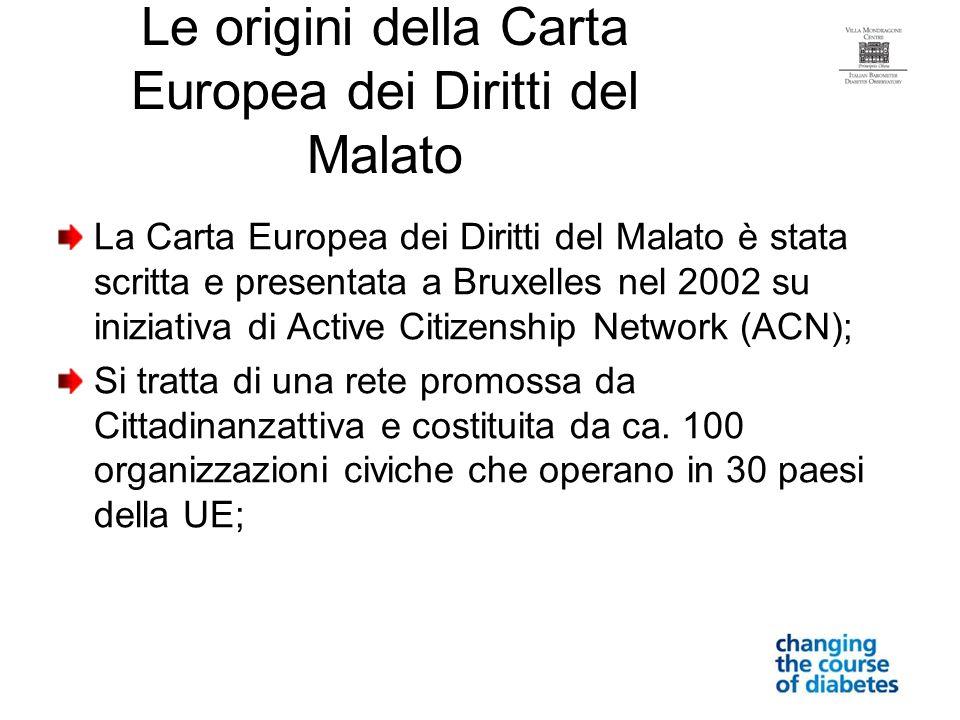 Le origini della Carta Europea dei Diritti del Malato