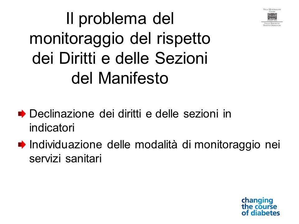 Il problema del monitoraggio del rispetto dei Diritti e delle Sezioni del Manifesto