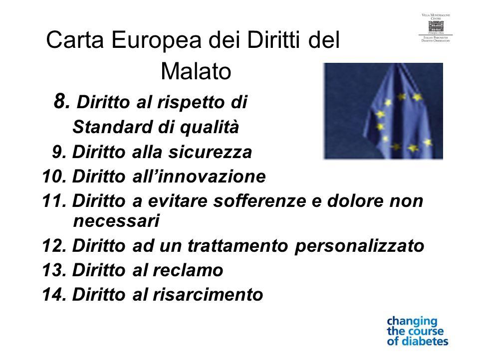 Malato 8. Diritto al rispetto di Carta Europea dei Diritti del