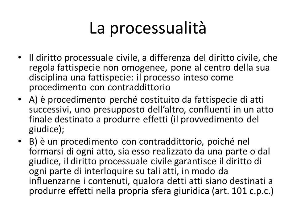 La processualità