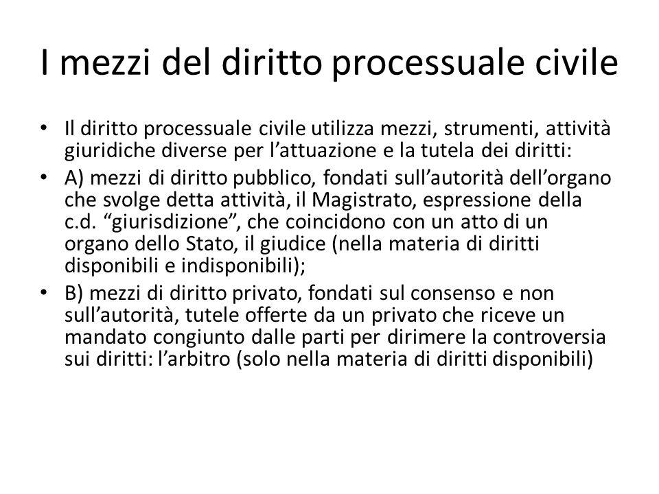I mezzi del diritto processuale civile