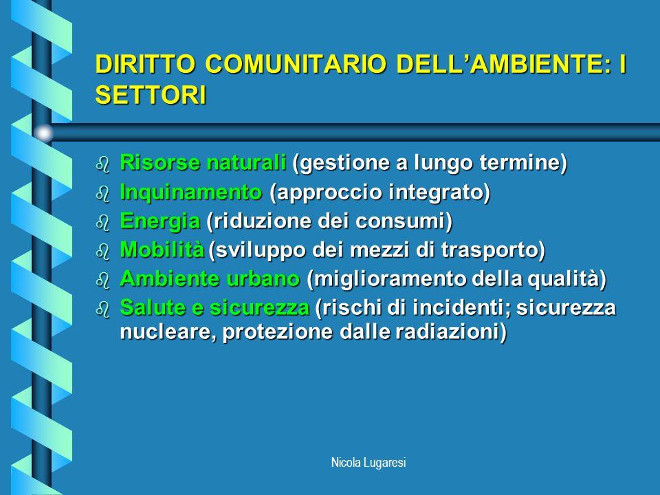DIRITTO COMUNITARIO DELL'AMBIENTE: I SETTORI