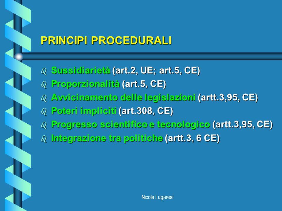 PRINCIPI PROCEDURALI Sussidiarietà (art.2, UE; art.5, CE)