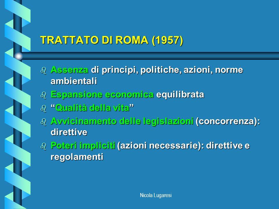 TRATTATO DI ROMA (1957) Assenza di principi, politiche, azioni, norme ambientali. Espansione economica equilibrata.