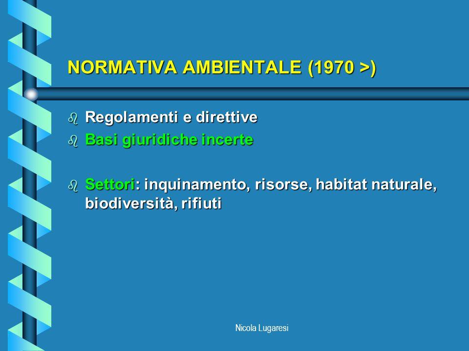 NORMATIVA AMBIENTALE (1970 >)