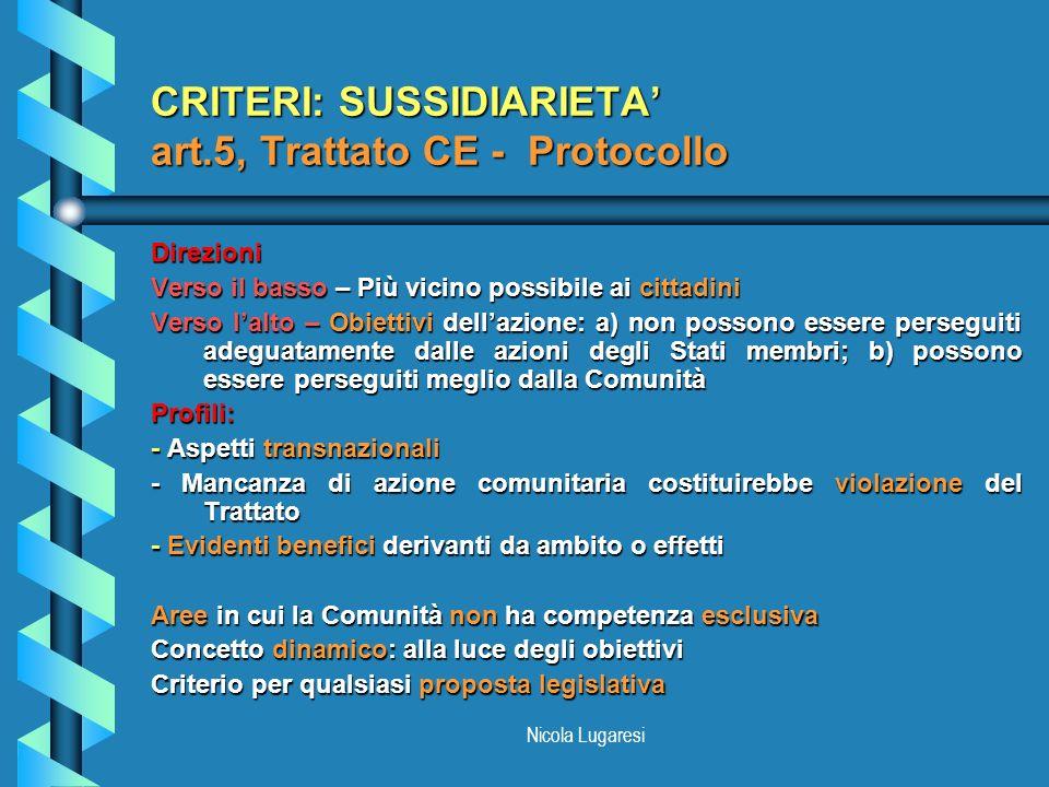 CRITERI: SUSSIDIARIETA' art.5, Trattato CE - Protocollo
