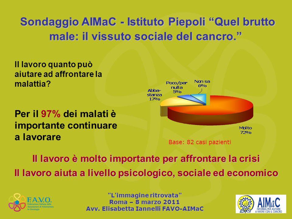 Sondaggio AIMaC - Istituto Piepoli Quel brutto male: il vissuto sociale del cancro.