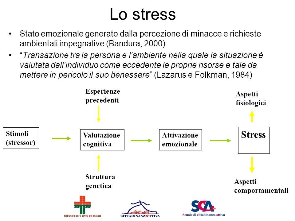 Lo stress Stato emozionale generato dalla percezione di minacce e richieste ambientali impegnative (Bandura, 2000)
