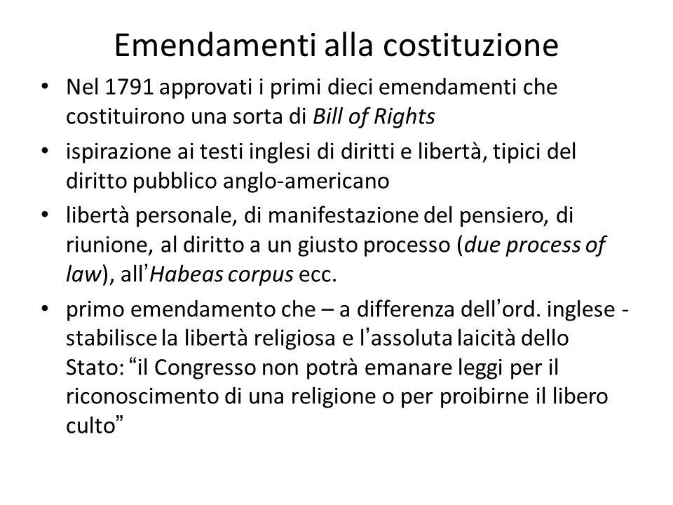 Emendamenti alla costituzione