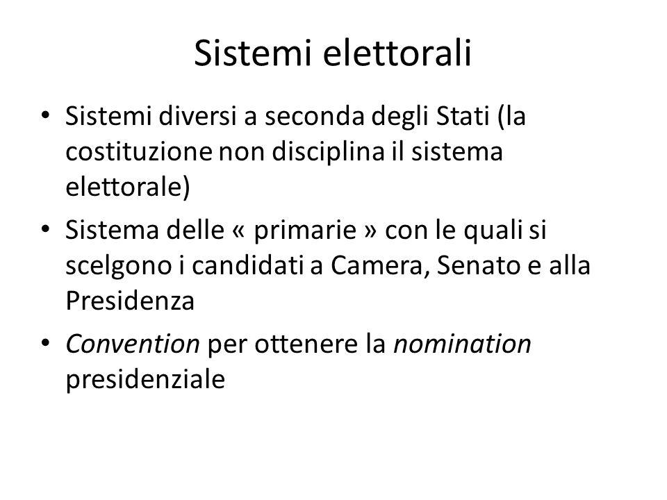 Sistemi elettorali Sistemi diversi a seconda degli Stati (la costituzione non disciplina il sistema elettorale)