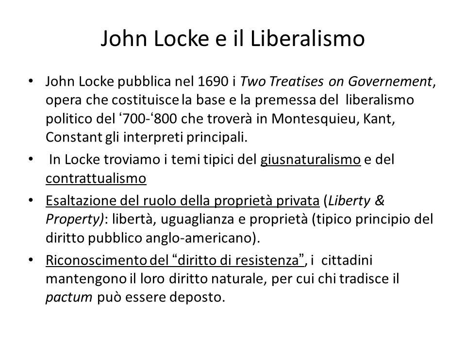 John Locke e il Liberalismo