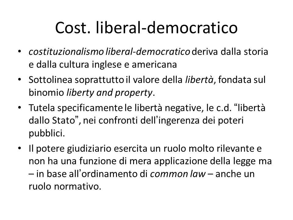 Cost. liberal-democratico