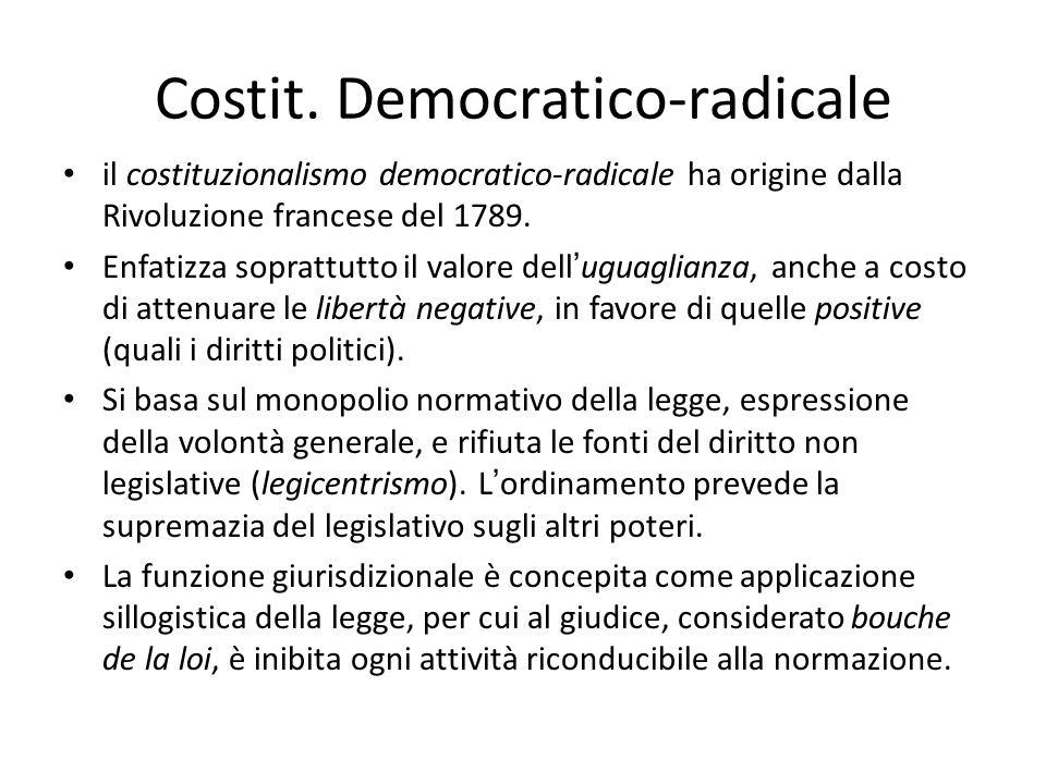 Costit. Democratico-radicale