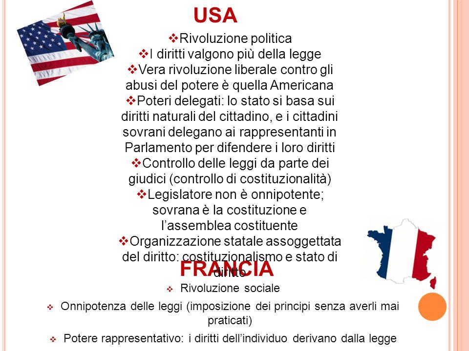 USA FRANCIA Rivoluzione politica I diritti valgono più della legge