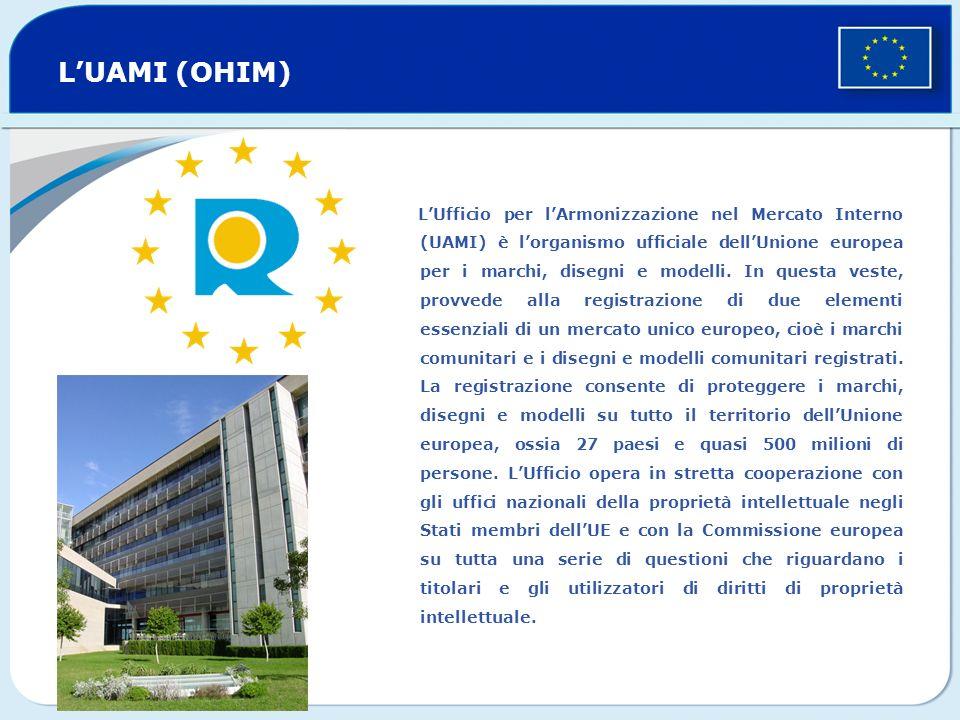 L'UAMI (OHIM)