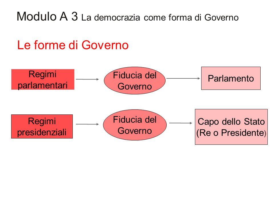 Modulo A 3 La democrazia come forma di Governo