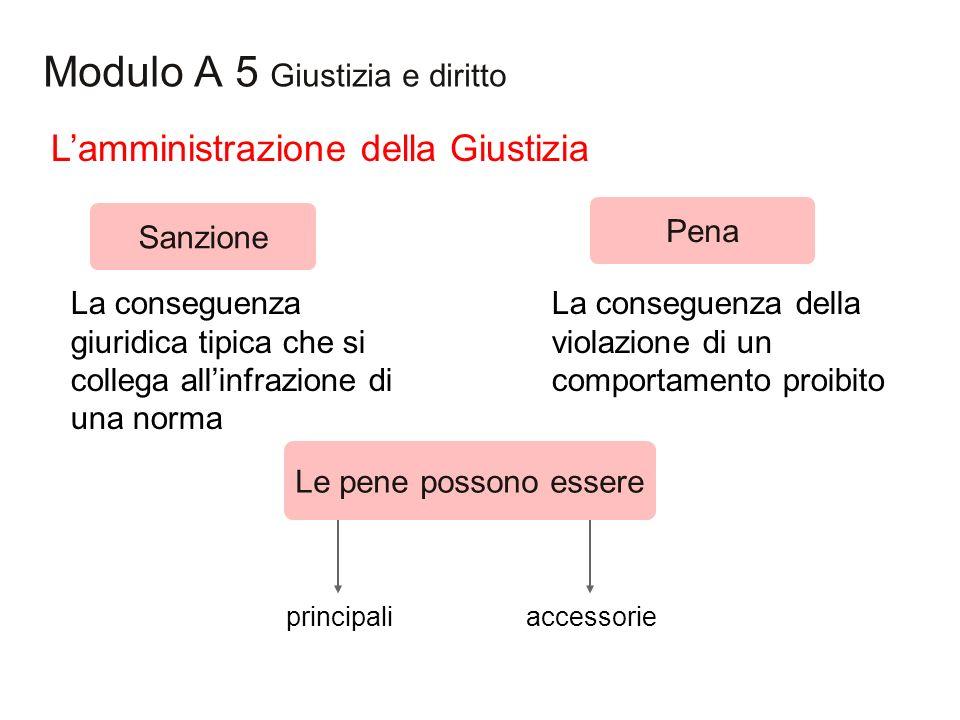 Modulo A 5 Giustizia e diritto