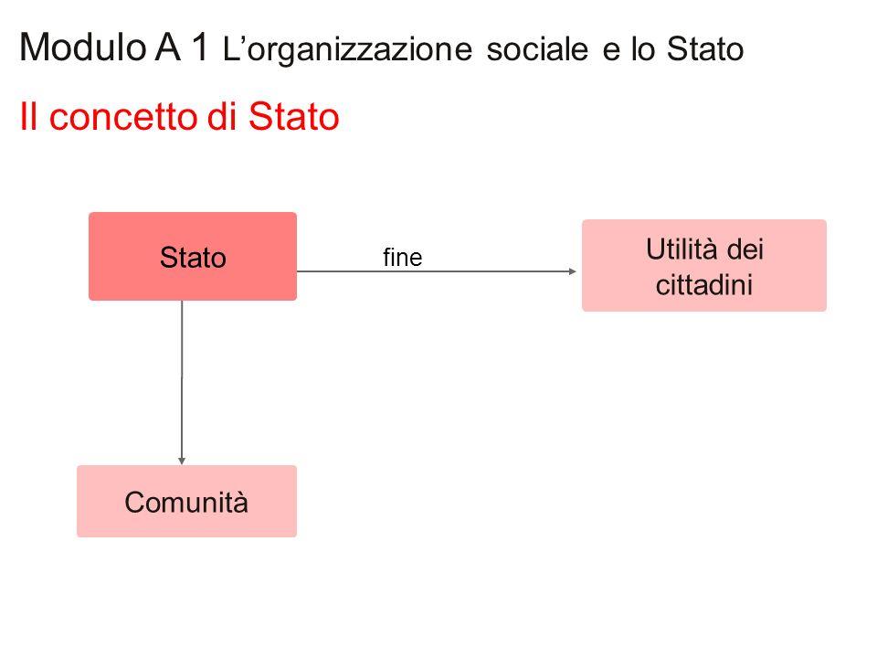Modulo A 1 L'organizzazione sociale e lo Stato