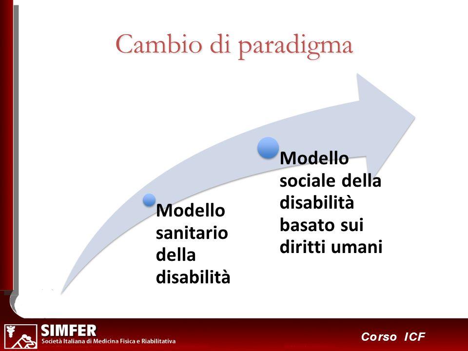 Cambio di paradigma Modello sanitario della disabilità