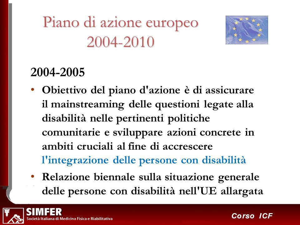 Piano di azione europeo 2004-2010