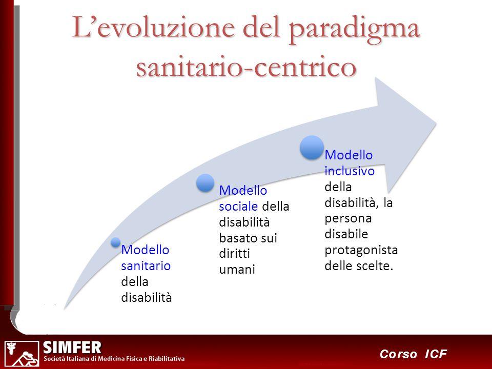 L'evoluzione del paradigma sanitario-centrico