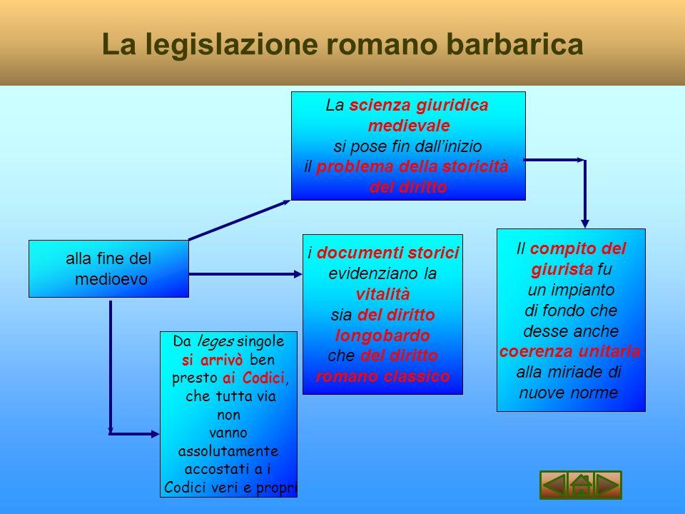 La legislazione romano barbarica