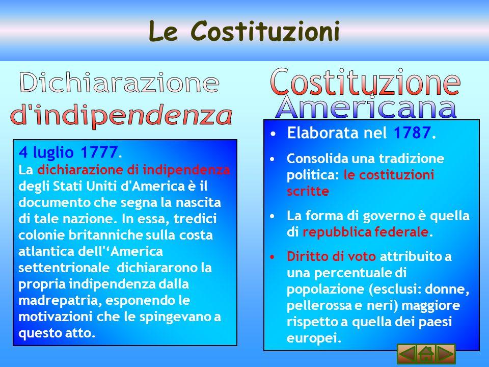 Le Costituzioni Costituzione Dichiarazione d indipendenza Americana