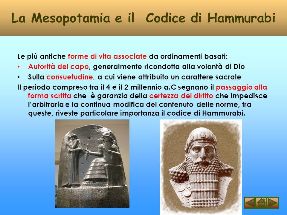 La Mesopotamia e il Codice di Hammurabi
