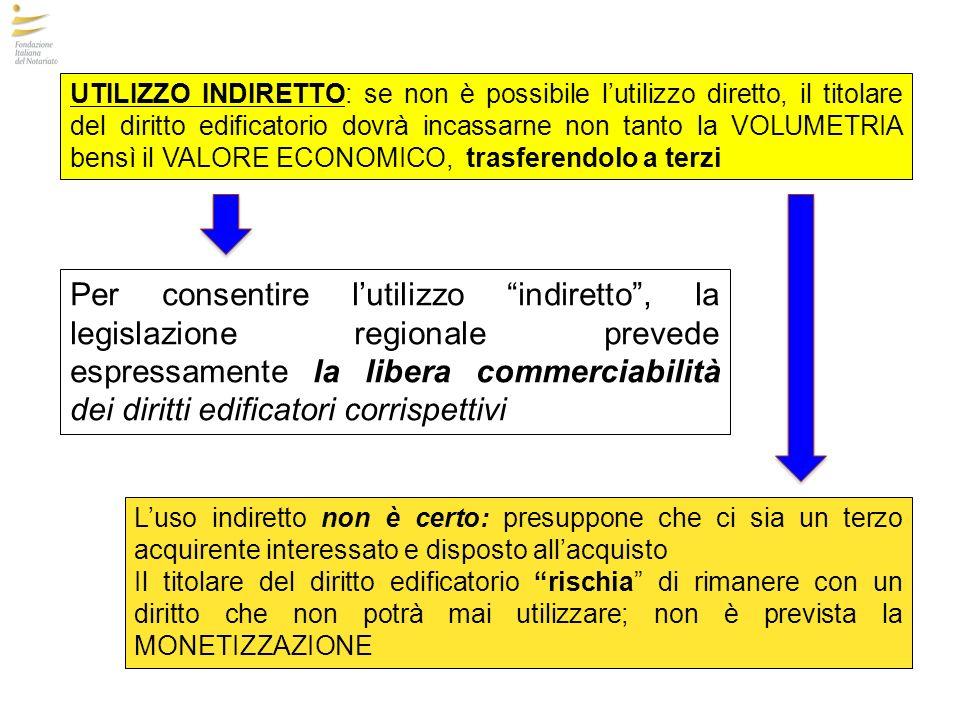 UTILIZZO INDIRETTO: se non è possibile l'utilizzo diretto, il titolare del diritto edificatorio dovrà incassarne non tanto la VOLUMETRIA bensì il VALORE ECONOMICO, trasferendolo a terzi