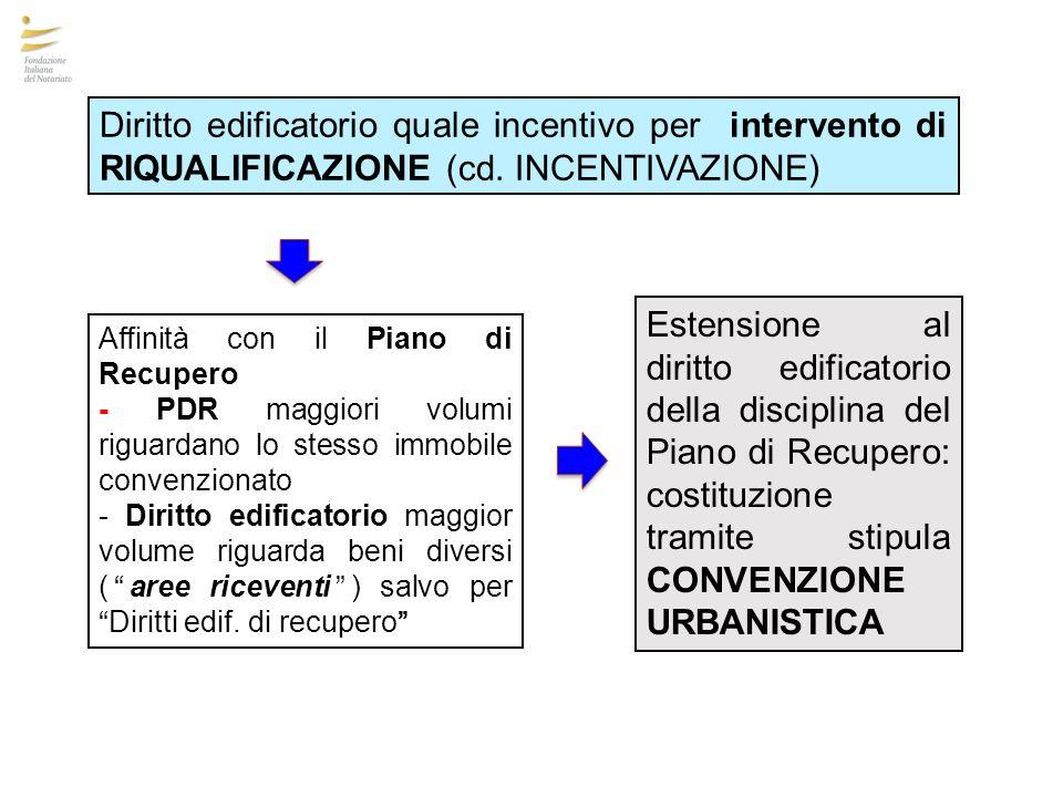 Diritto edificatorio quale incentivo per intervento di RIQUALIFICAZIONE (cd. INCENTIVAZIONE)