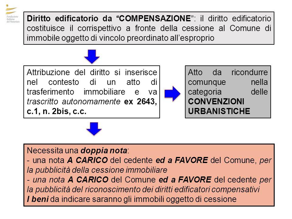 Diritto edificatorio da COMPENSAZIONE : il diritto edificatorio costituisce il corrispettivo a fronte della cessione al Comune di immobile oggetto di vincolo preordinato all'esproprio