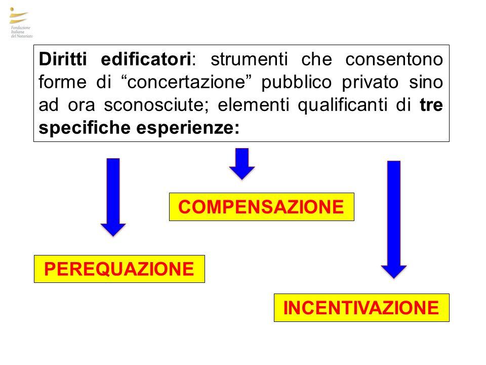 Diritti edificatori: strumenti che consentono forme di concertazione pubblico privato sino ad ora sconosciute; elementi qualificanti di tre specifiche esperienze: