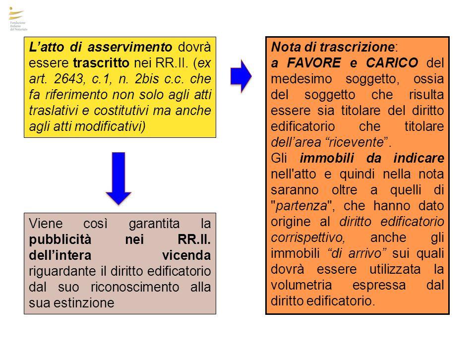 L'atto di asservimento dovrà essere trascritto nei RR. II. (ex art