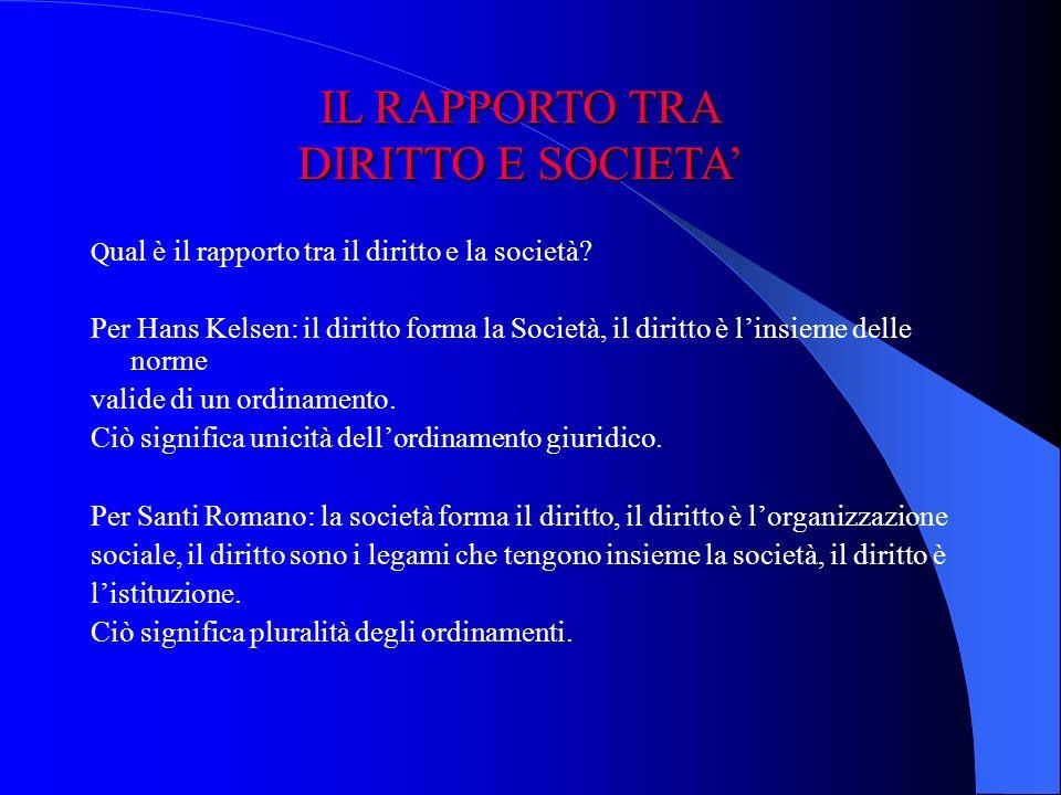 IL RAPPORTO TRA DIRITTO E SOCIETA'