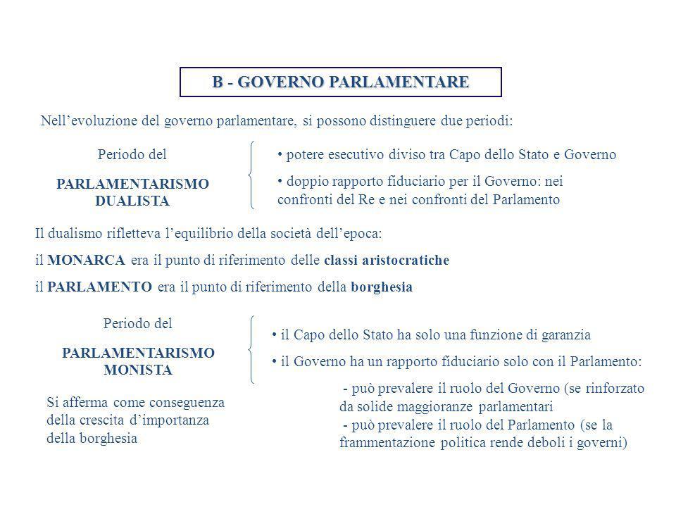 B - GOVERNO PARLAMENTARE