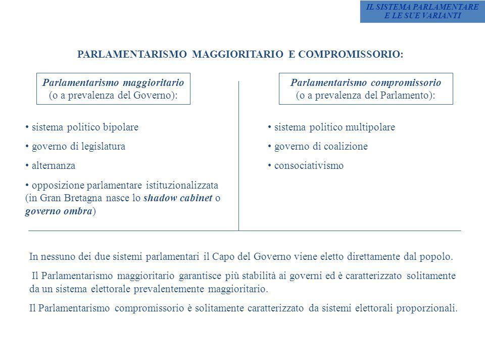 PARLAMENTARISMO MAGGIORITARIO E COMPROMISSORIO: