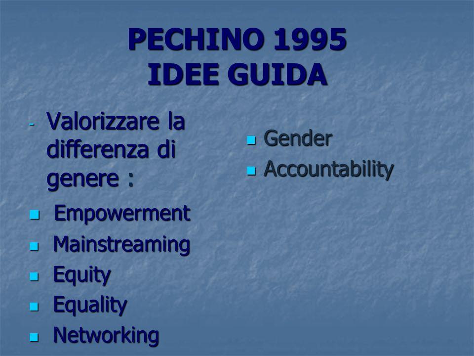 PECHINO 1995 IDEE GUIDA Valorizzare la differenza di genere :