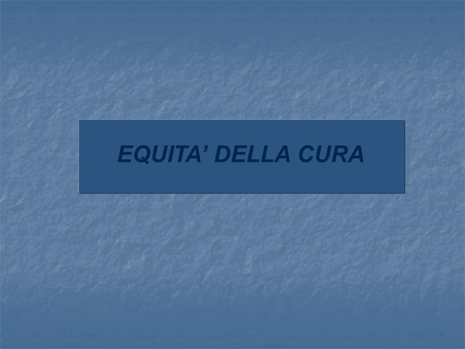 EQUITA' DELLA CURA