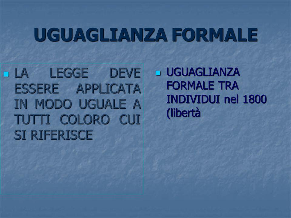 UGUAGLIANZA FORMALE LA LEGGE DEVE ESSERE APPLICATA IN MODO UGUALE A TUTTI COLORO CUI SI RIFERISCE.