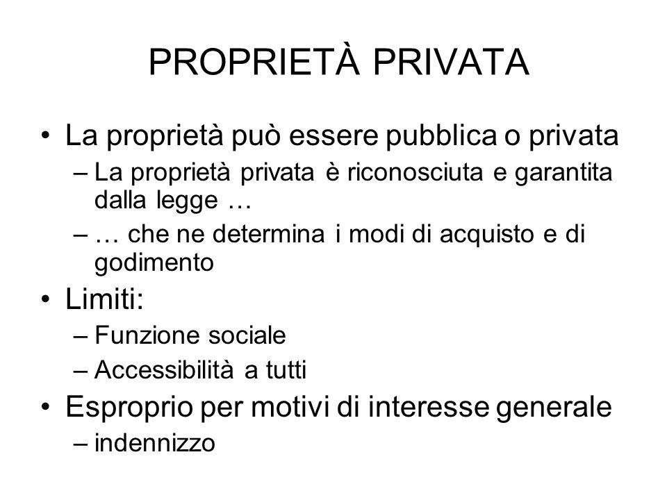 PROPRIETÀ PRIVATA La proprietà può essere pubblica o privata Limiti: