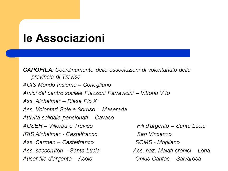 le Associazioni CAPOFILA: Coordinamento delle associazioni di volontariato della provincia di Treviso.