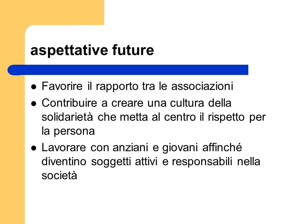 aspettative future Favorire il rapporto tra le associazioni