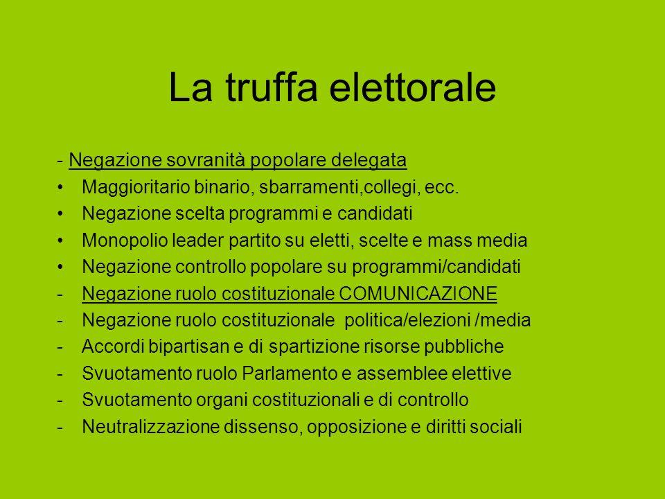 La truffa elettorale - Negazione sovranità popolare delegata