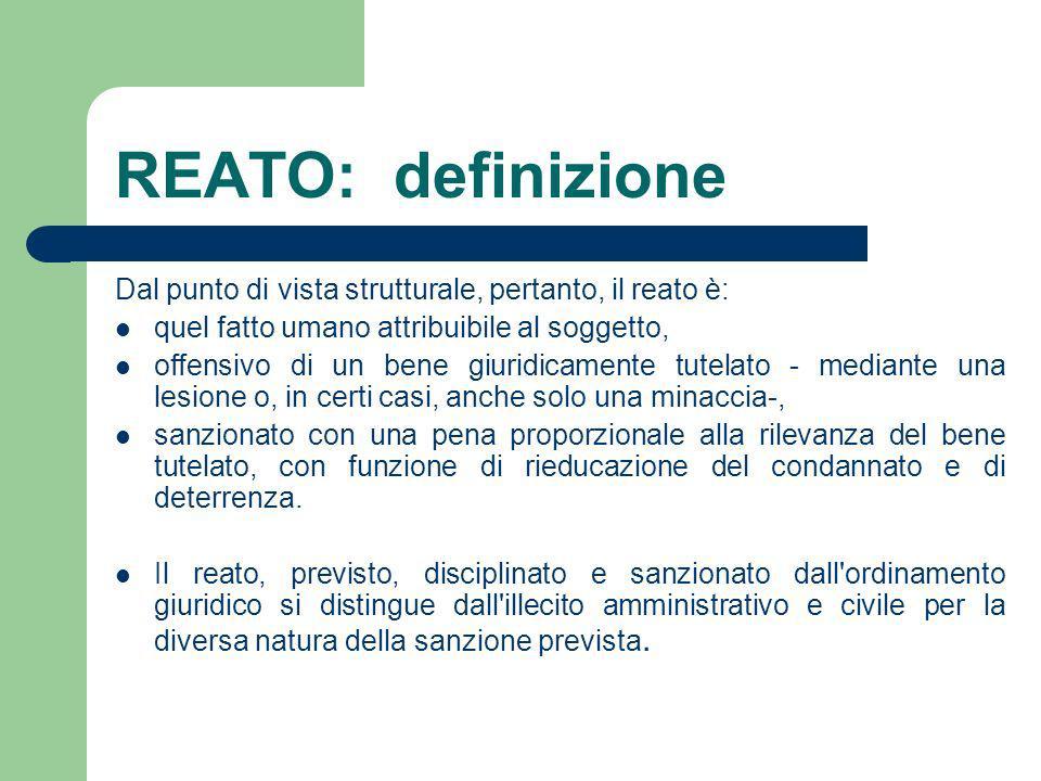 REATO: definizione Dal punto di vista strutturale, pertanto, il reato è: quel fatto umano attribuibile al soggetto,