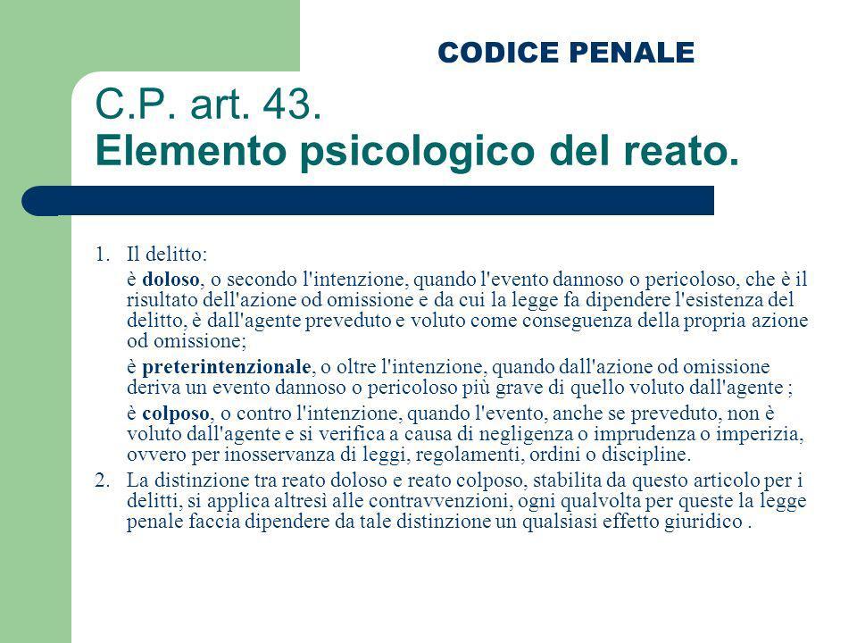 C.P. art. 43. Elemento psicologico del reato.