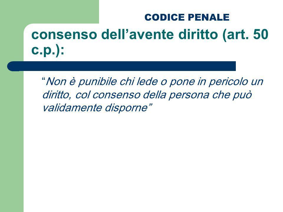 consenso dell'avente diritto (art. 50 c.p.):