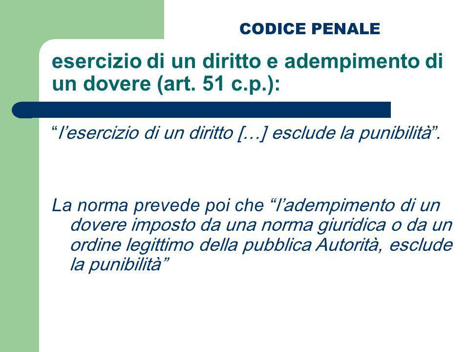 esercizio di un diritto e adempimento di un dovere (art. 51 c.p.):