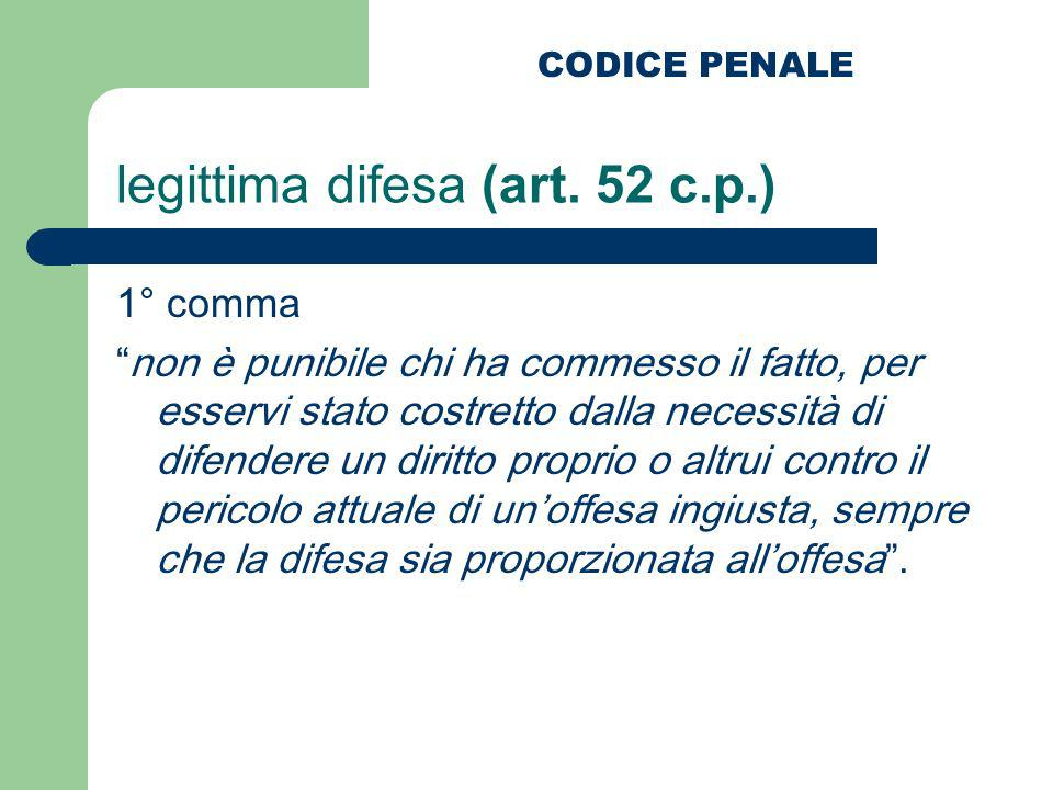 legittima difesa (art. 52 c.p.)