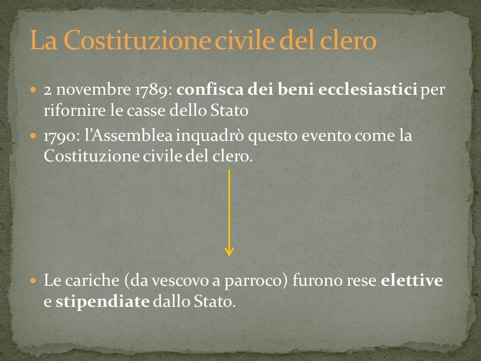 La Costituzione civile del clero